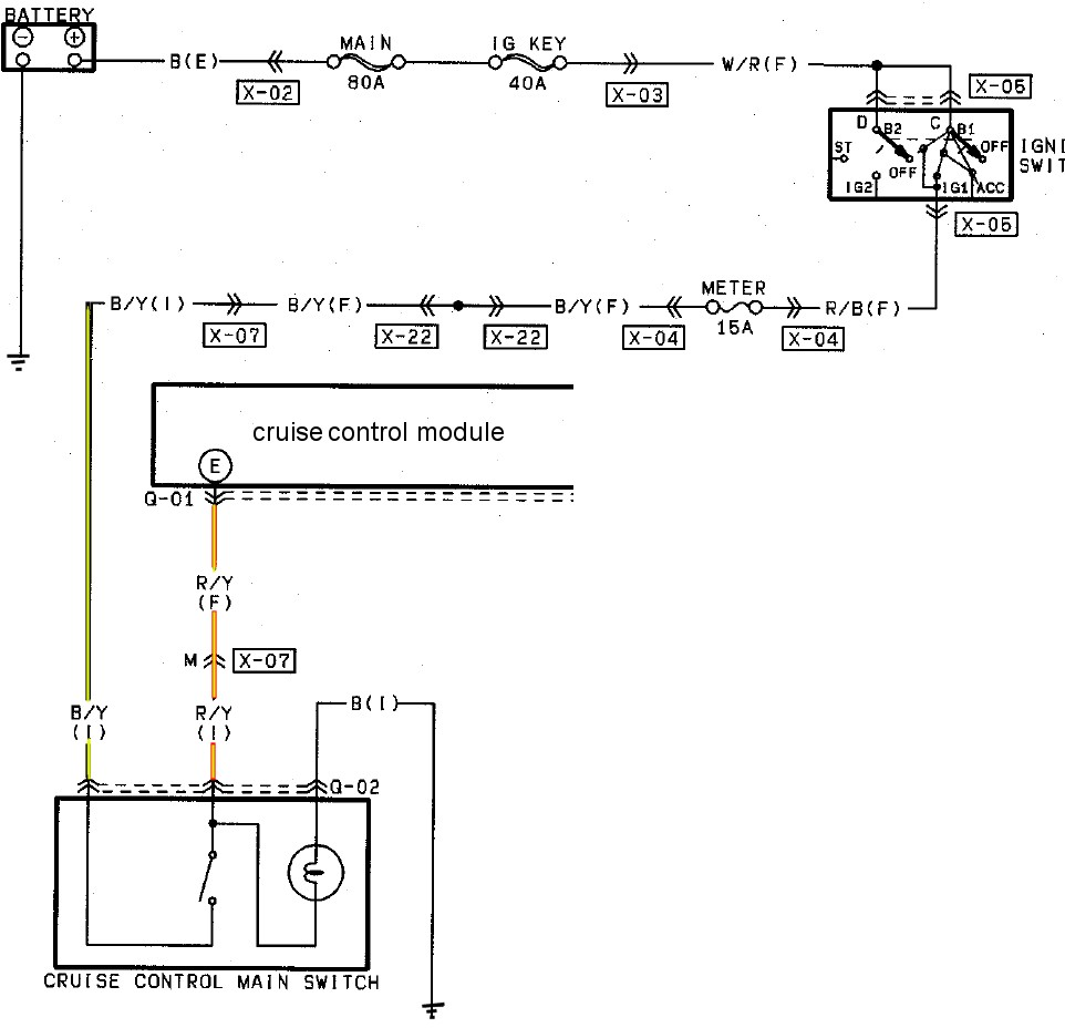1990 Mazda Miata Fuse Box Diagram  Mazda  Wiring Diagram Images